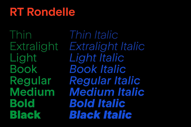 RT Rondelle